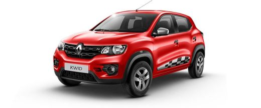 Renault KWID Reloaded 1.0